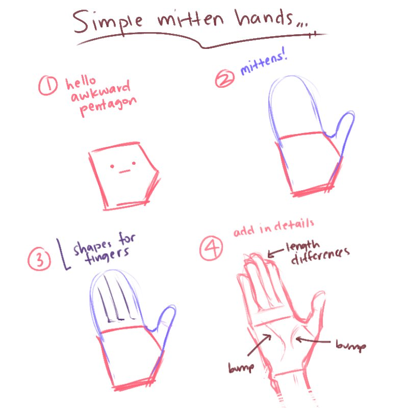 Mir Pbcomicconx On Twitter Some Quick Hand Tutorials That I