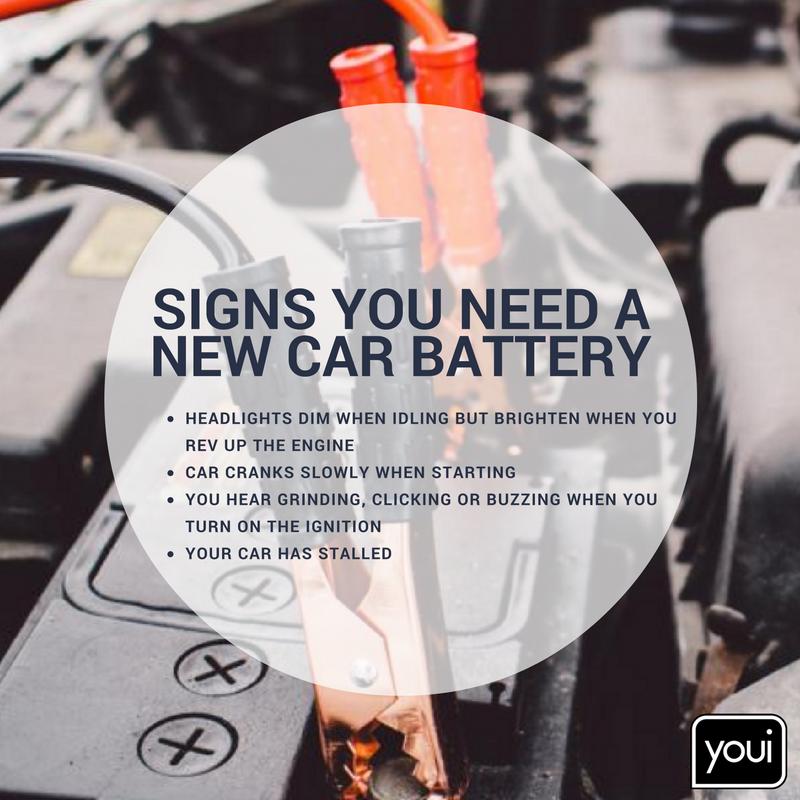 Youi Car Insurance Contact