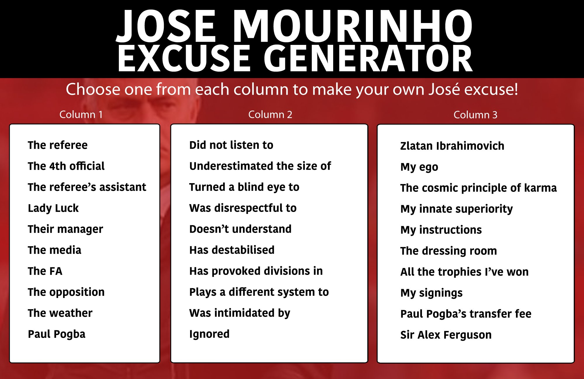 Managing Man Utd? You may find this Jose Mourinho Excuse Generator handy. #MUFC (done with @Jason_Spacey) https://t.co/ehVeNkYo83