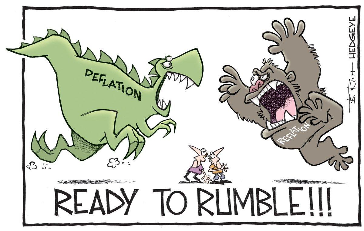 Risultati immagini per inflation hedgeye cartoons