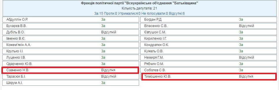 Украина должным образом обеспечила безопасность во время выборов в Госдуму в дипломатических учреждениях, - посол ЕС Мингарелли - Цензор.НЕТ 9970