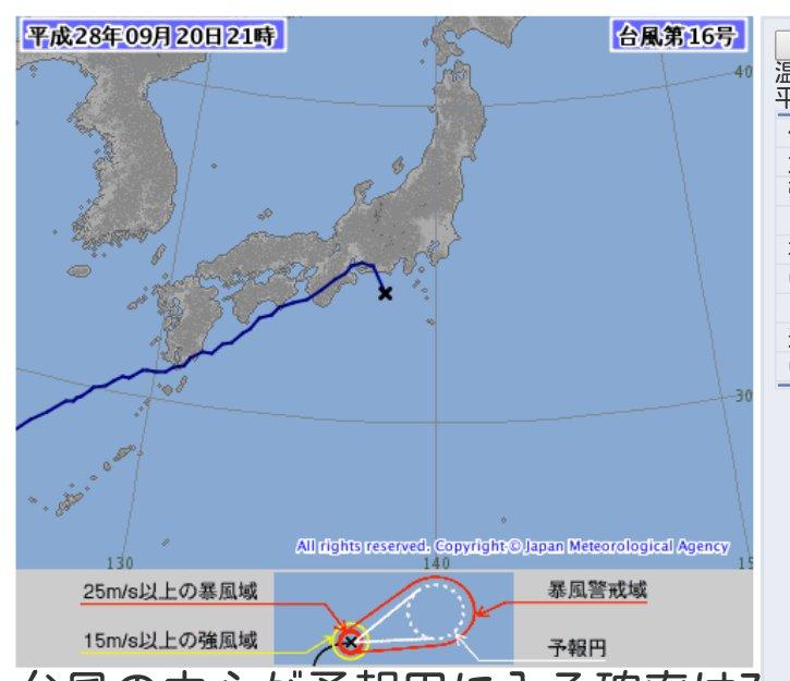 台風16号→低気圧は、中央高地に当たって、分裂したものの片方が主低気圧となり、経路図上はこれがトレースされたってことで良いのかしら。経路図は異様かもだけど、まぁあり得なくはないかもとは https://t.co/ccITKr1RGM https://t.co/s7iPBoK8OE