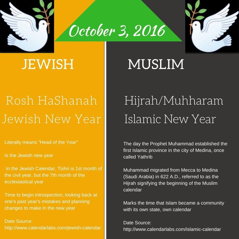 Maria Afsharian On Twitter Happy New Year To My Muslim And Jewish
