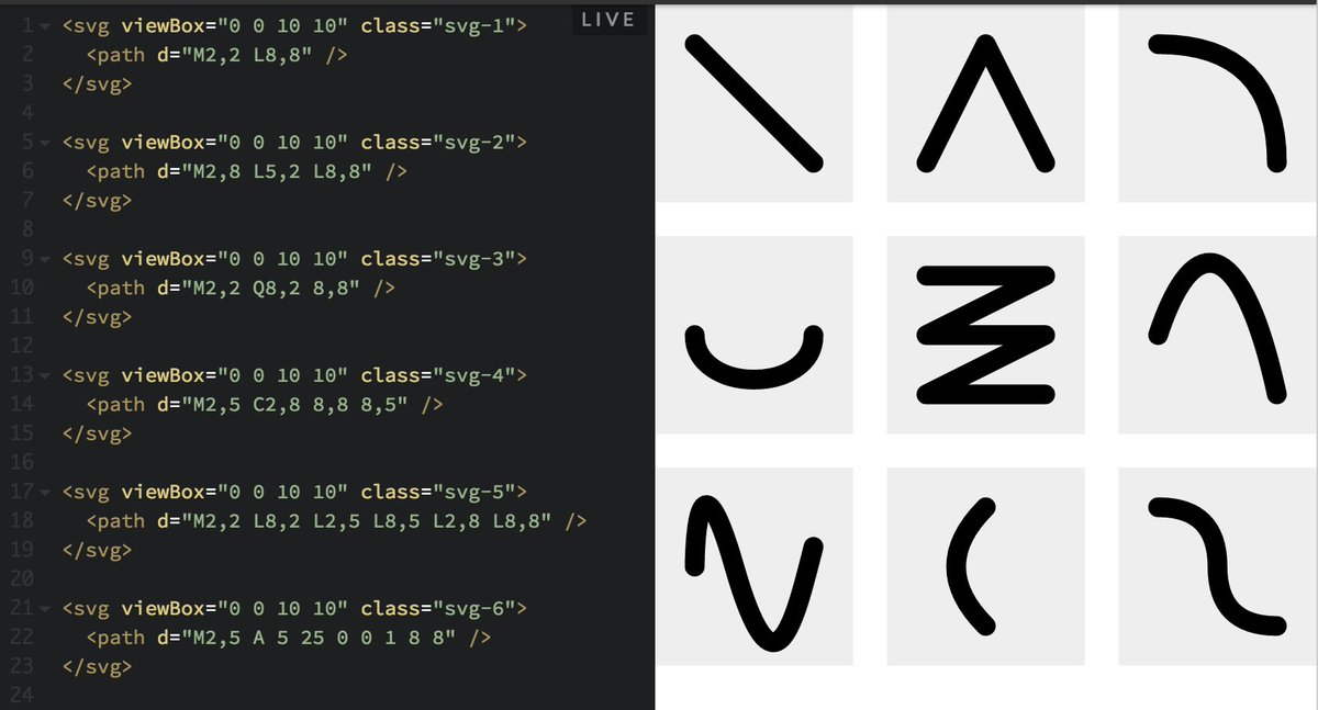 CSS-Tricks on Twitter: