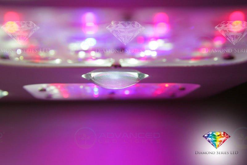 & Advanced LED Lights (@LED_Grow_Lights) | Twitter azcodes.com