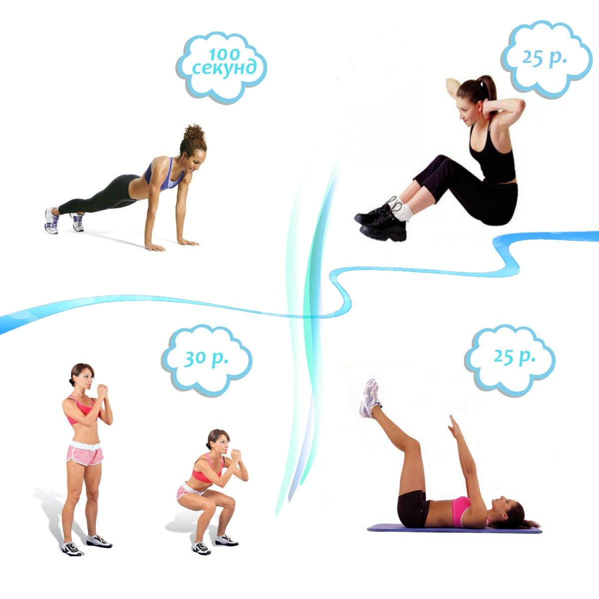 10 Упражнений Чтобы Похудеть. Список лучших упражнений для похудения в домашних условиях для женщин