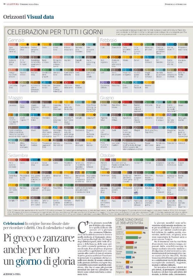 Mondiali Calendario.Calendario Delle Giornate Mondiali Calendario 2020