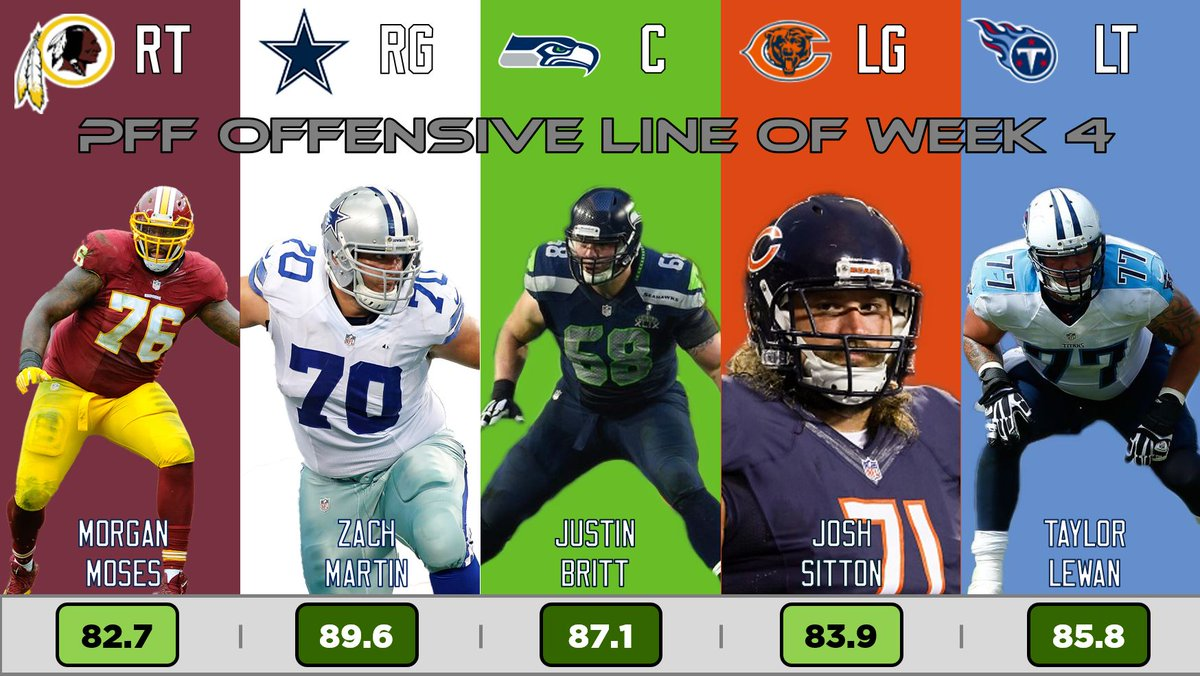 The @PFF Offensive Line of Week 4 https://t.co/UPARh24QWA