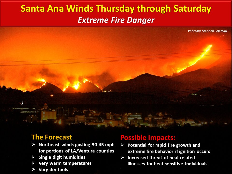 Gusty #SantaAnaWinds +warm temps/low humidities will bring critical fire wx conditions to much of LA/Ventura counti… https://t.co/3GL8sZrdXv