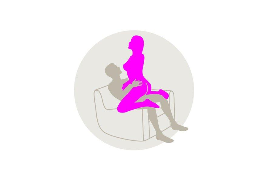 technique Anal position sex