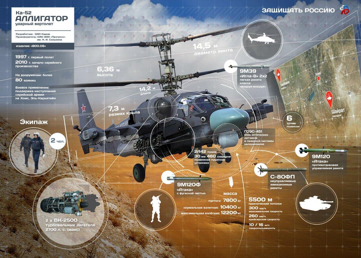 المروحيه الروسيه Ka-52  CtBdRwTWEAIoxtq