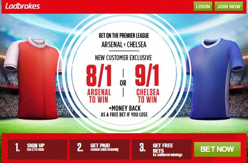Ladbrokes Enhanced Odds