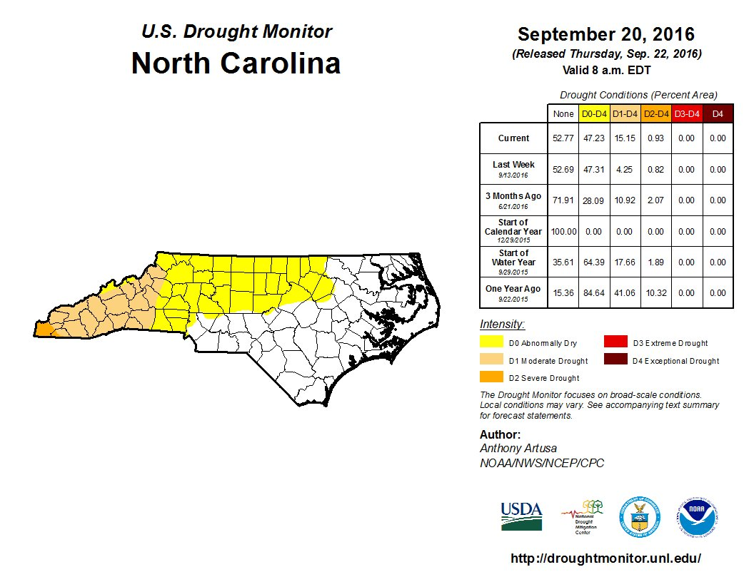 Nws Blacksburg On Twitter The Updated U S Drought Monitor Continues To Hold The Majority Of Our Vawx Ncwx And Wvwx Counties In D0 Abnormally Dry