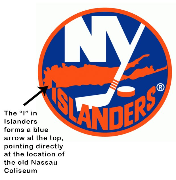 Crazy hidden messages in sports logos you might not have known about: https://t.co/PK7iCqonUK