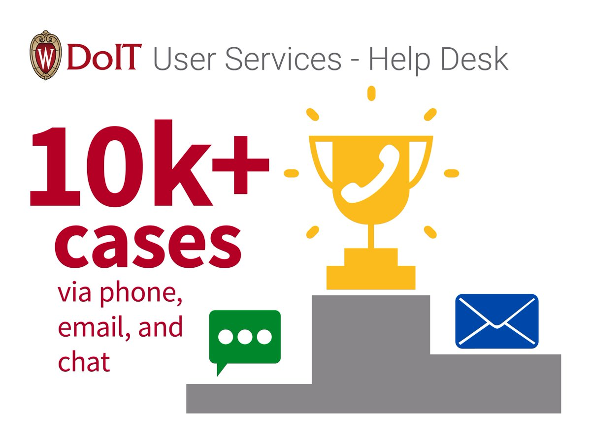 Uw Madison Doit On Twitter That S Just Since The Semester Started Help Desk Helps Solve Your Tech Problems Https T Co Iaqzxqiroo