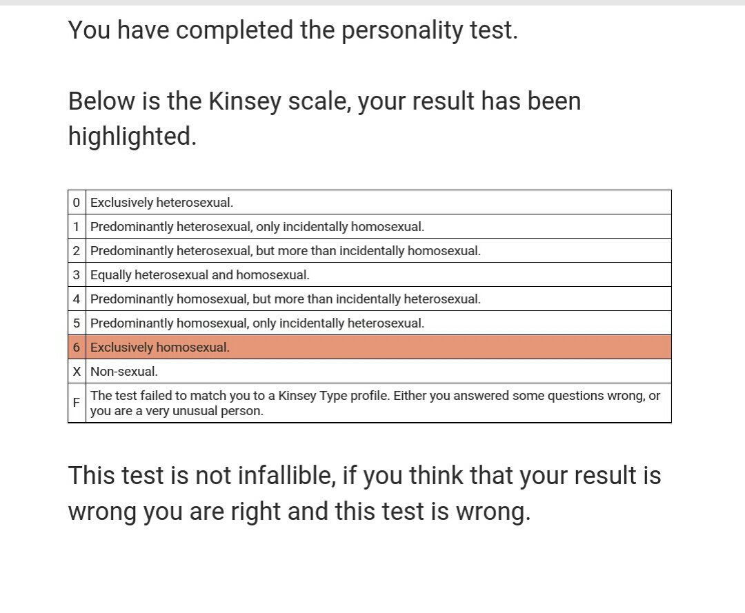 Kinsey scale incidentally homosexual