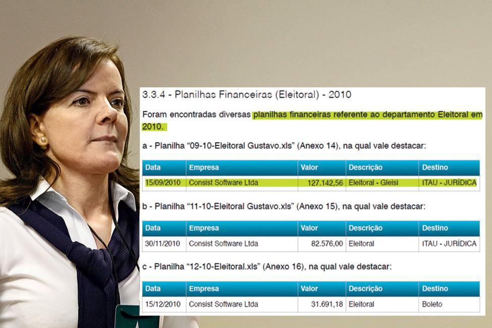 Gleisi Hoffmann (PT-PR) foi eleita com dinheiro roubado de aposentados pelo marido, indicam planilhas:… https://t.co/XCd4f6b098