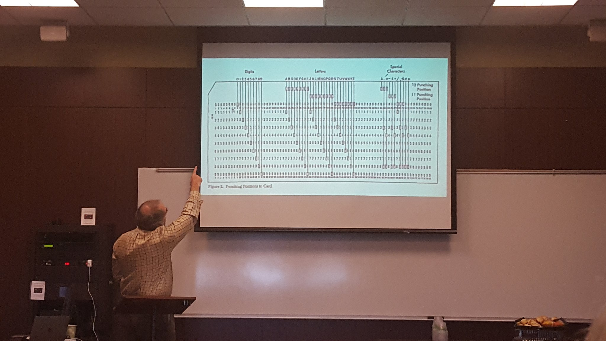 .@GeoffRockwell at Loyola DH conference speaking on 1950s textual analytics using punchcards. Eye-opening! https://t.co/tEpmUKNGF5