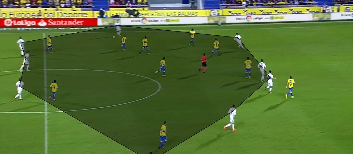 Las Palmas v Real Madrid  - Page 3 CtJUNlmXYAAIR8N