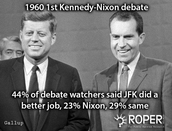Roper Center On Twitter Otd 1960 1st Kennedy Nixon Presidential