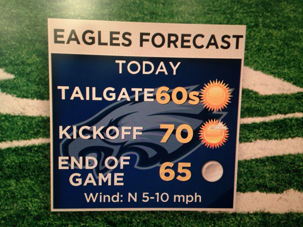 Great football weather! Who's going to the game? cbs3