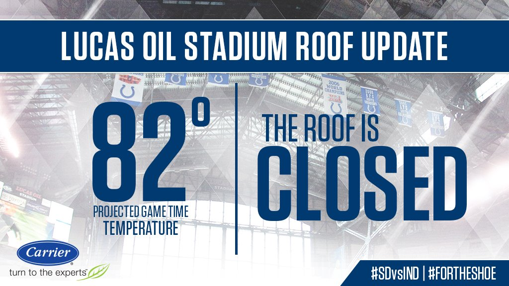 Indianapolis Colts On Twitter Quot The Roof And Window Will