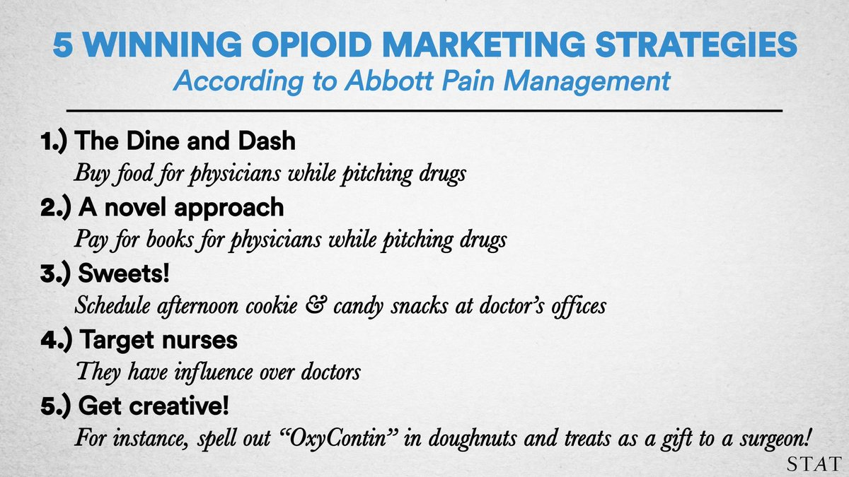 STAT On Twitter OxyContins 5 Step Sales Strategy According To Abbott Pain Management Tco COCN4RriGK