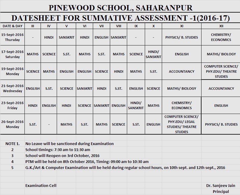All Music Chords last date sheet music : Pinewood School on Twitter: