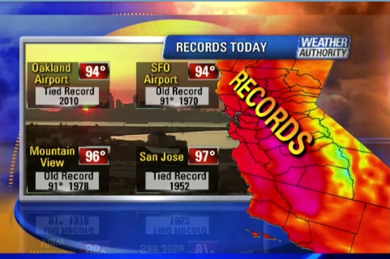 Record heat in BayArea today.