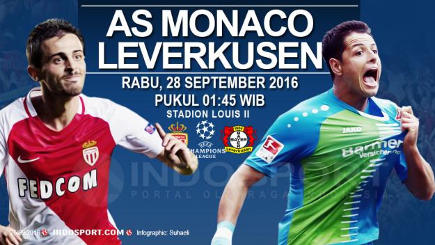 Monaco vs Bayer Leverkusen