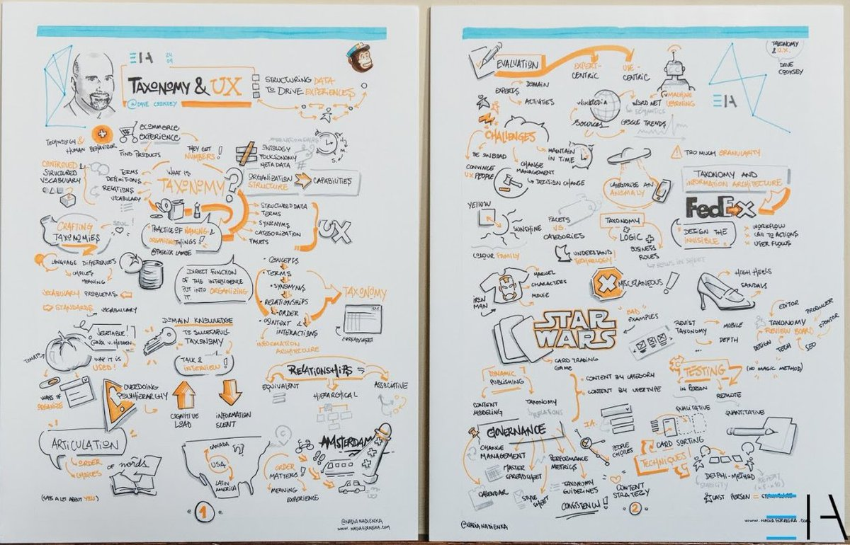 Great sketch notes from my @euroia workshop on #taxonomy & #UX from @NadiaNadienka  https://t.co/94iuI0FSiK https://t.co/hCZnNQCsLA