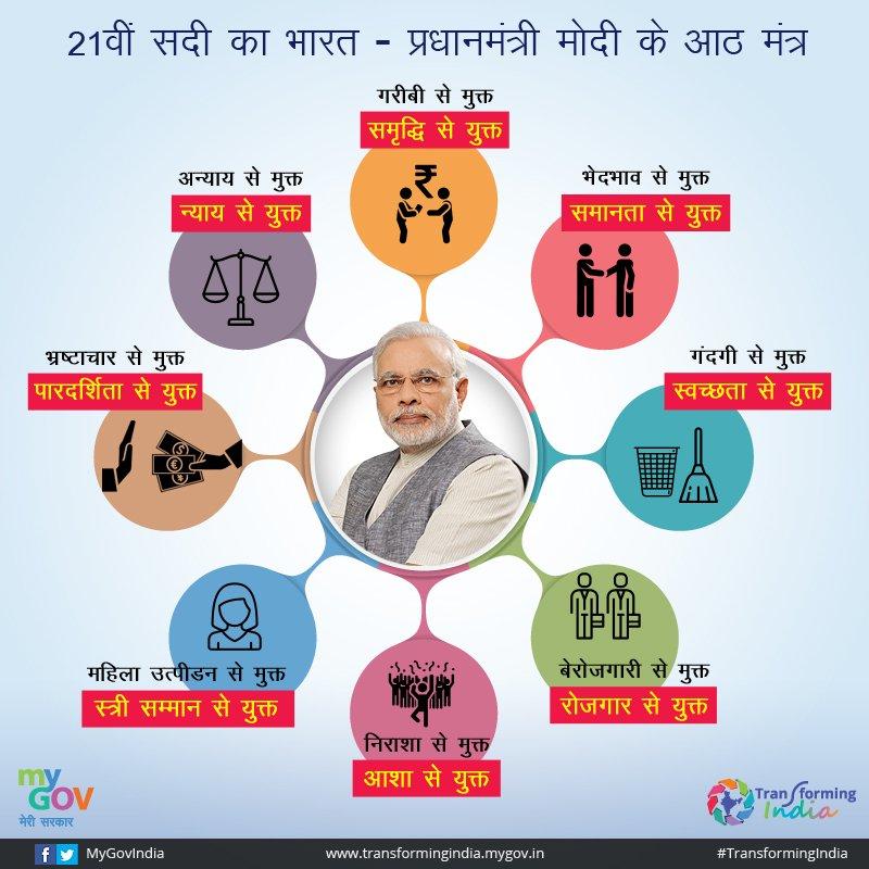 #TransformingIndia: Prime Minister @narendramodi's 8-Point Vision for 21st Century India. https://t.co/cjKSFPNdM9 https://t.co/H062hm0YJy