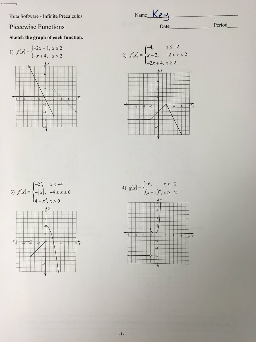Honors Precalc Piecewise Functions