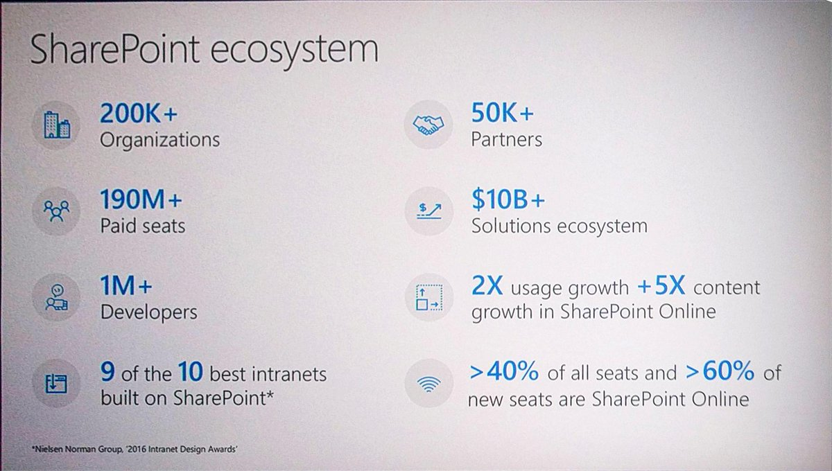 #SharePoint by the numbers #MSIgnite https://t.co/zmeFg2lCvw