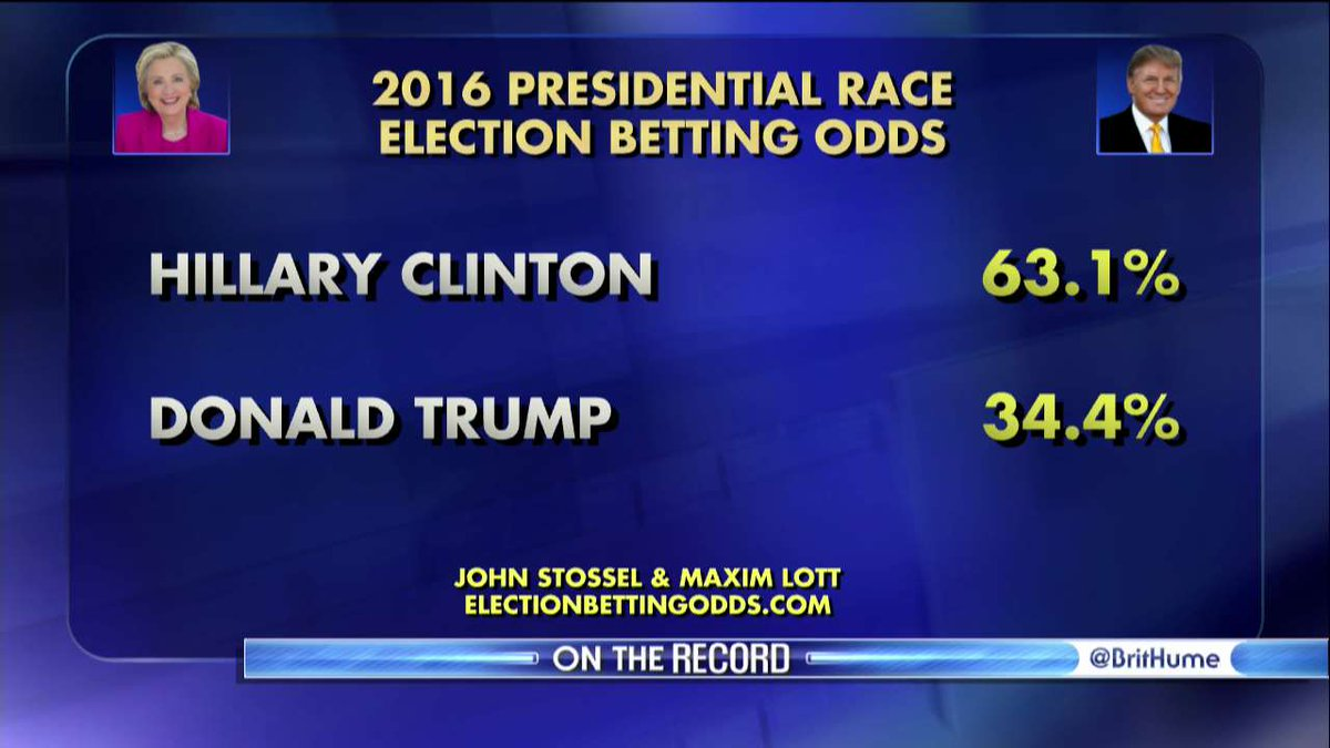 Presidential candidate betting odds each way betting football