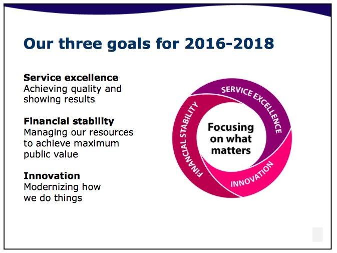 The goals. https://t.co/N8tWkAs5Nz