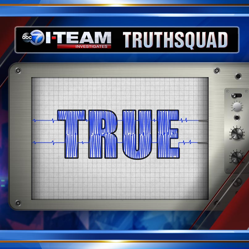 TRUTHSQUAD: Trump says thousands shot since January 1st in Chicago