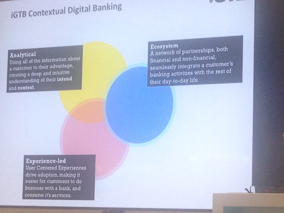 igtb on the contextual bank uses ai realtime the contextualbank is analytical experience led and has a robust ecosystem herberr sibos transactionbanking futurepic com eshhlwlp1k