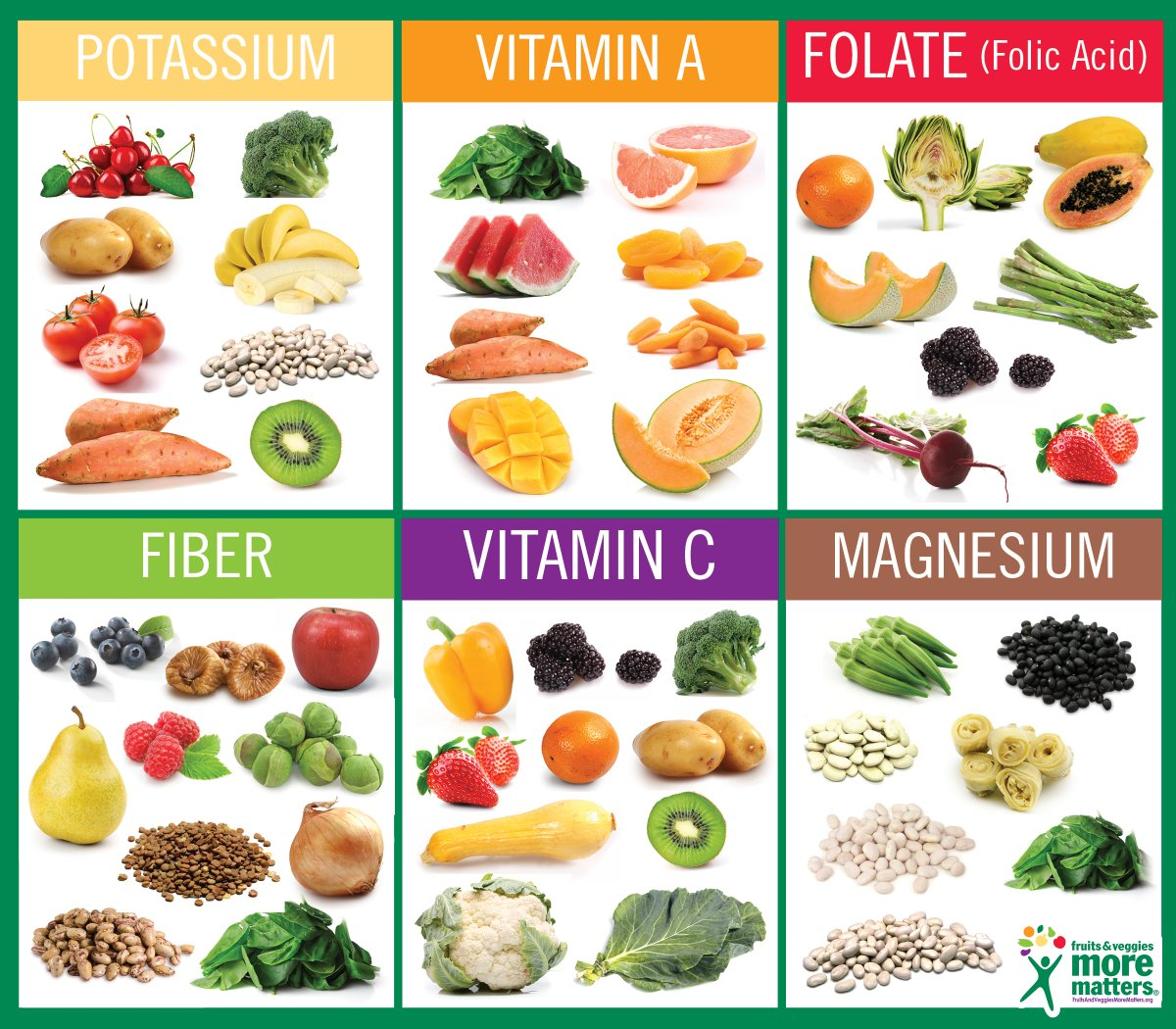 Fruits veggies on twitter do your body good get the nutrients fruits veggies on twitter do your body good get the nutrients you need from fruit and veggies fvmmmonth forumfinder Choice Image
