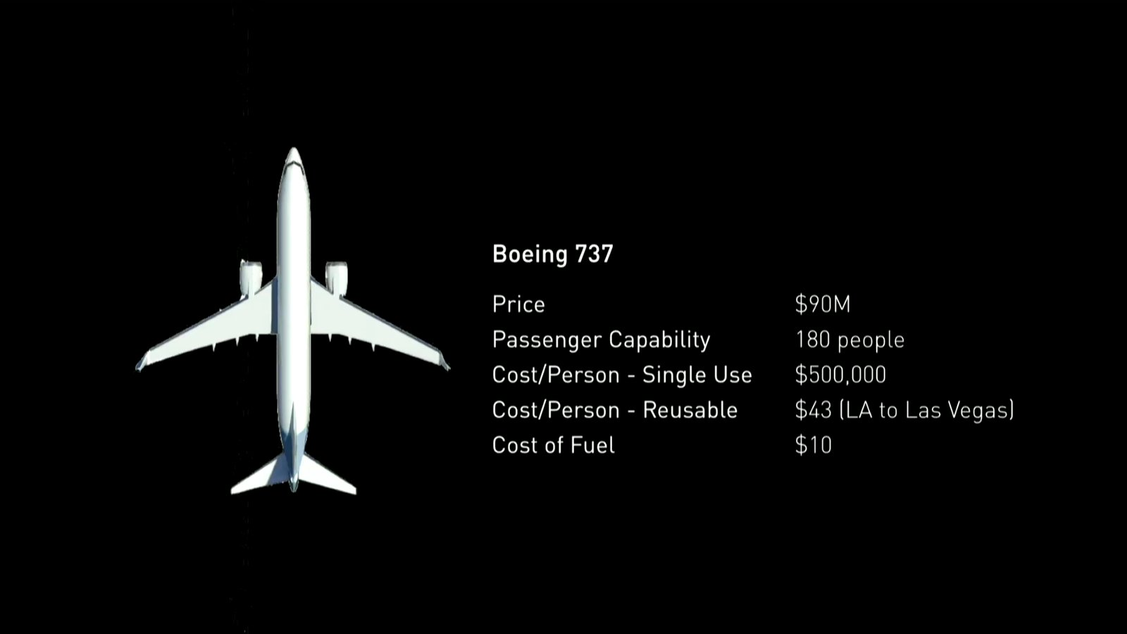 Reusability is the key to lowering the cost of transportation #IAC2016 https://t.co/7OkDbMQILr