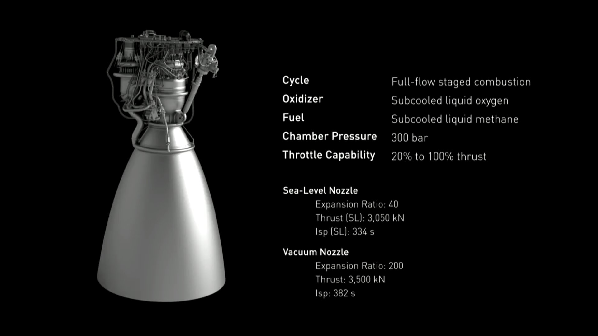 The rocket engine spec!!! - It's uses 42 Raptor engine - #IAC2016 #ElonMusk #SpaceX https://t.co/MalFlk1RbM