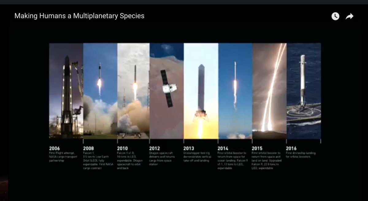 A brief history of @SpaceX from @elonmusk's #IAC2016 presentation, now sounding more confident. https://t.co/O9uOBeWKMe
