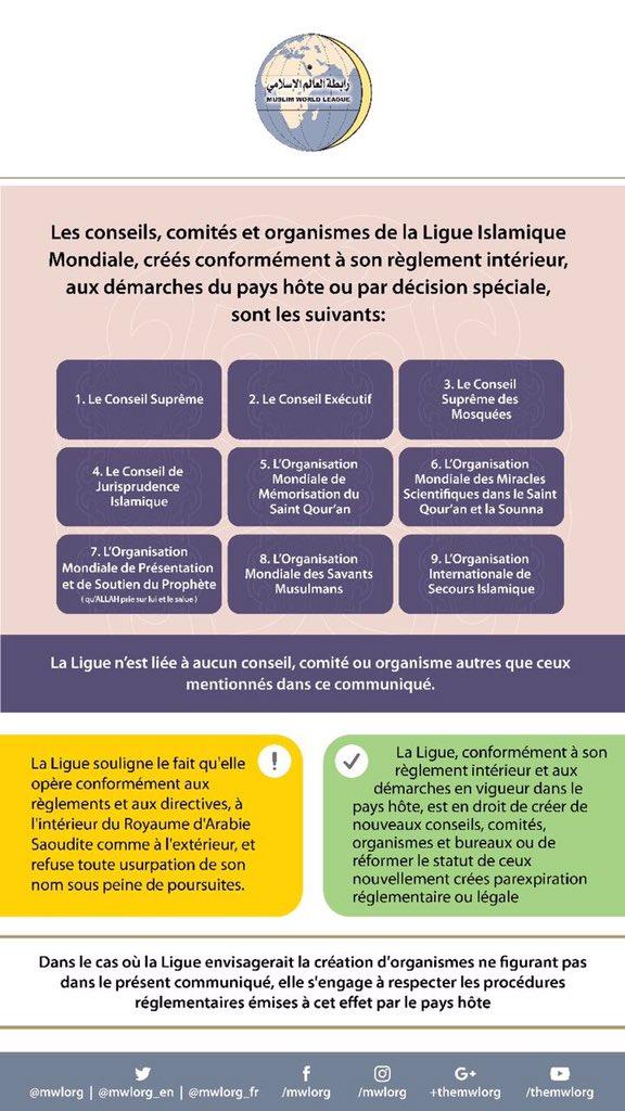 Clarification de la Ligue Islamique Mondiale concernant ses conseils, comites et organismes