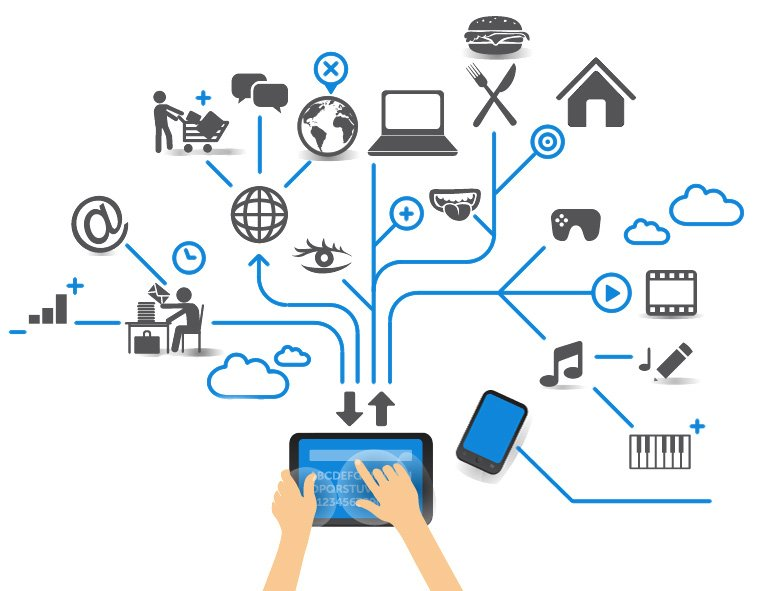 Top 5 Internet of Things Applications