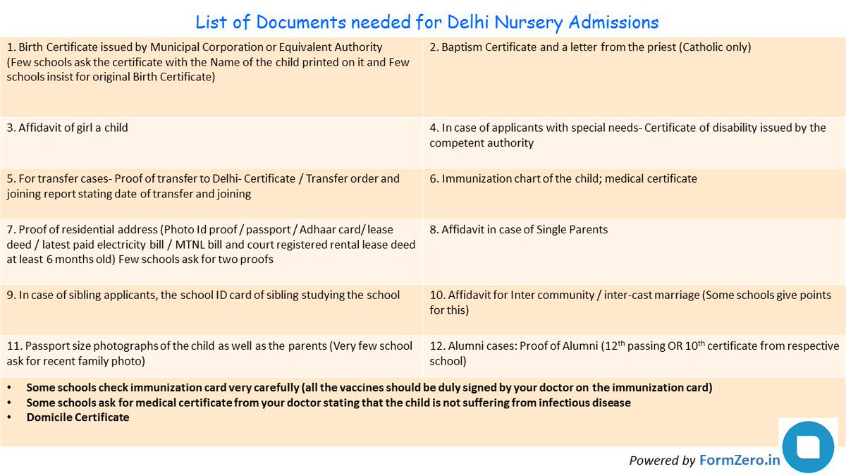 Delhinurseryadmissions hashtag on twitter 0 replies 1 retweet 1 like nvjuhfo Image collections