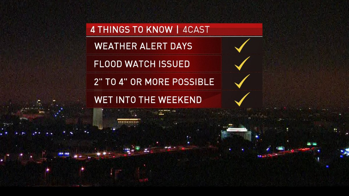 It's a WeatherAlertDay. Rain, with some thunder today but very, VERY heavy rain in the days ahead. Info on NBC4DC