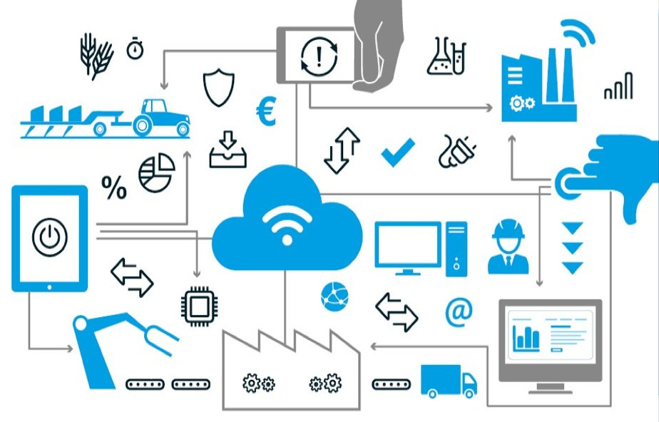 Salesforce On Twitter Quot What Is Industry 4 0 And What