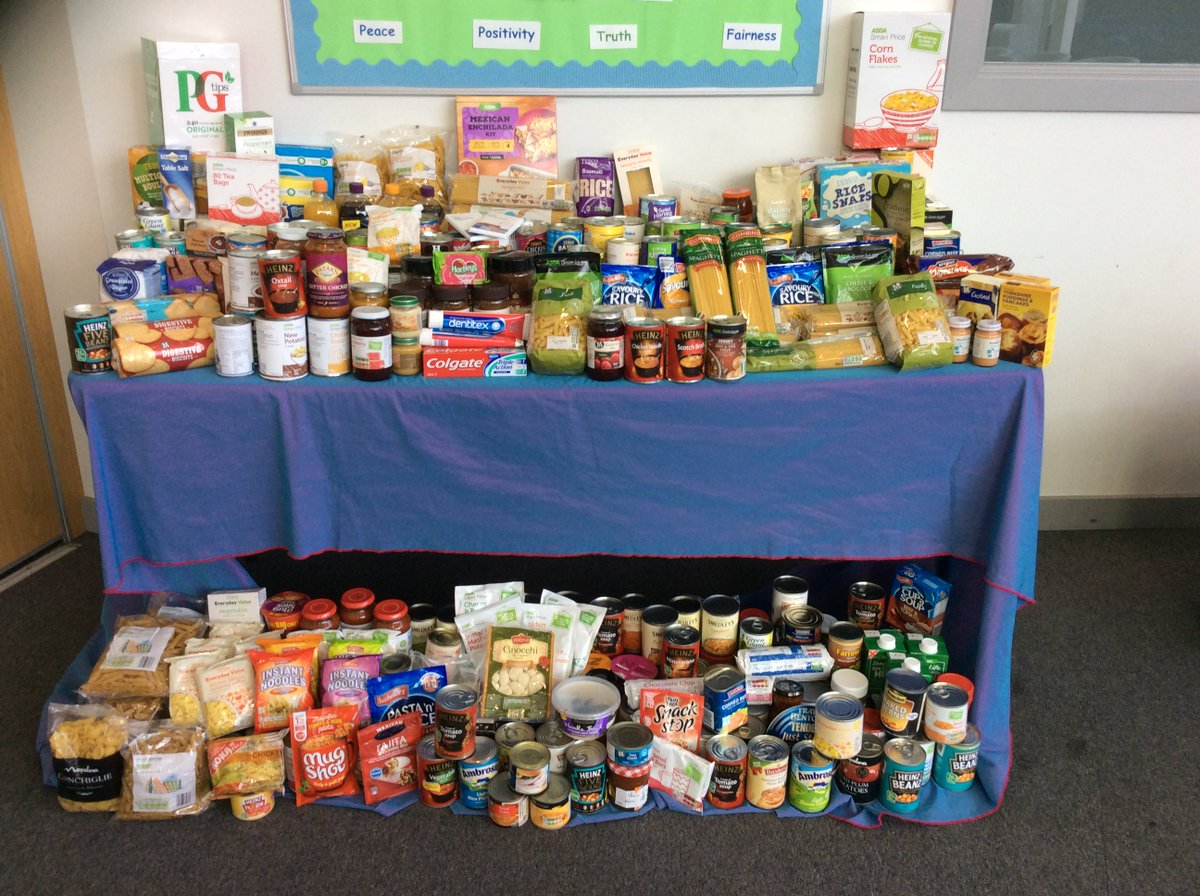 St Helens Food Bank