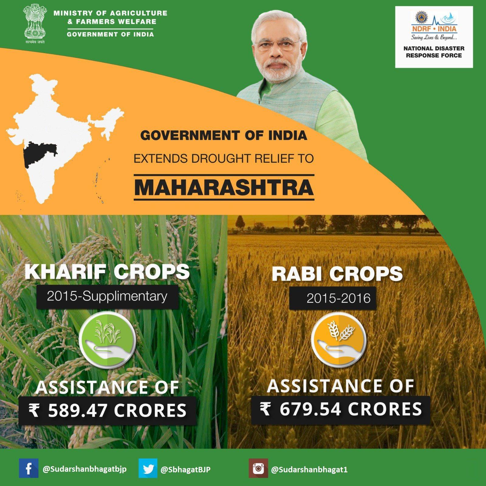 Government of #India extends drought relief to Maharashtra. #TransformingIndia @Dev_Fadnavis @CMOMaharashtra https://t.co/nFcSKahBZm