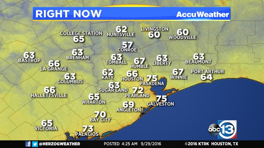 How does it feel to wake up to temps in the 60s?! Another fall front is on the way today!